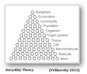 holarchy-of-biology